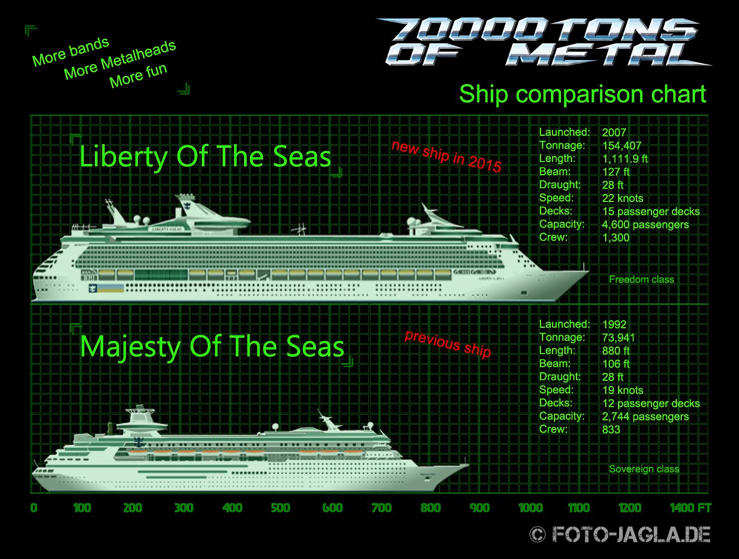 70000 Tons of Metal 2015 - Early booking und erste Bands